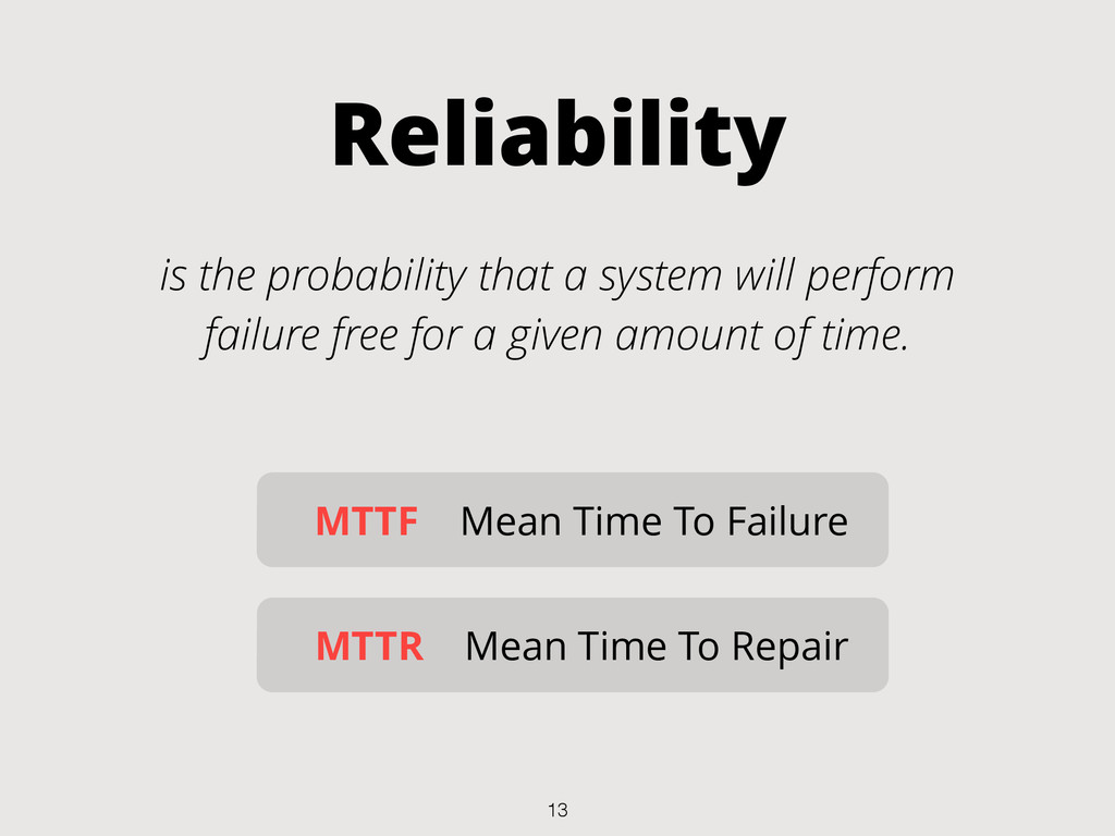 Reliability is the probability that a system wi...