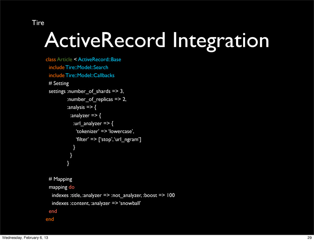 Tire ActiveRecord Integration class Article < A...