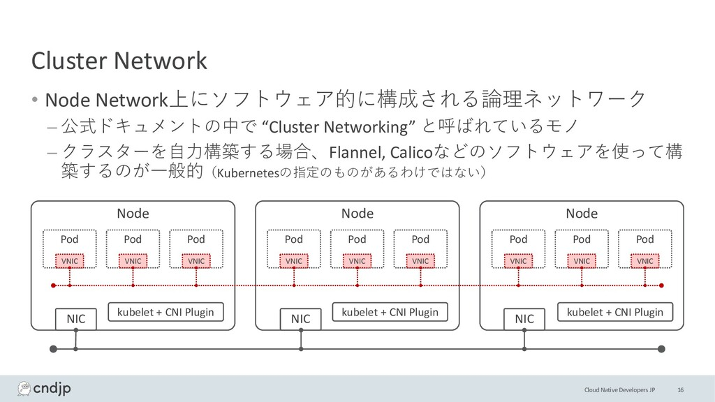 Cloud Native Developers JP Cluster Network • No...