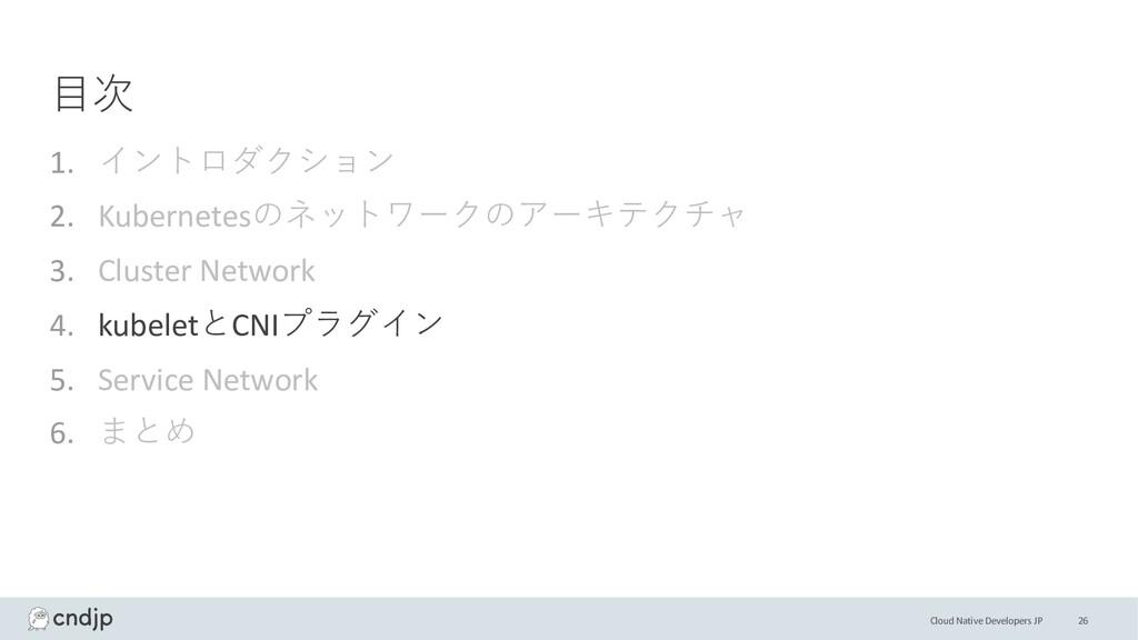 Cloud Native Developers JP ⽬次 1. イントロダクション 2. K...