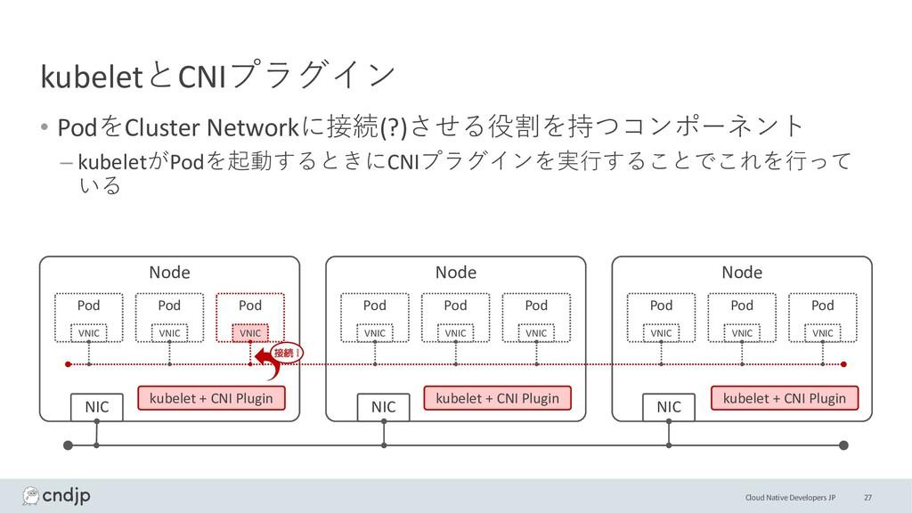 Cloud Native Developers JP kubeletとCNIプラグイン • P...
