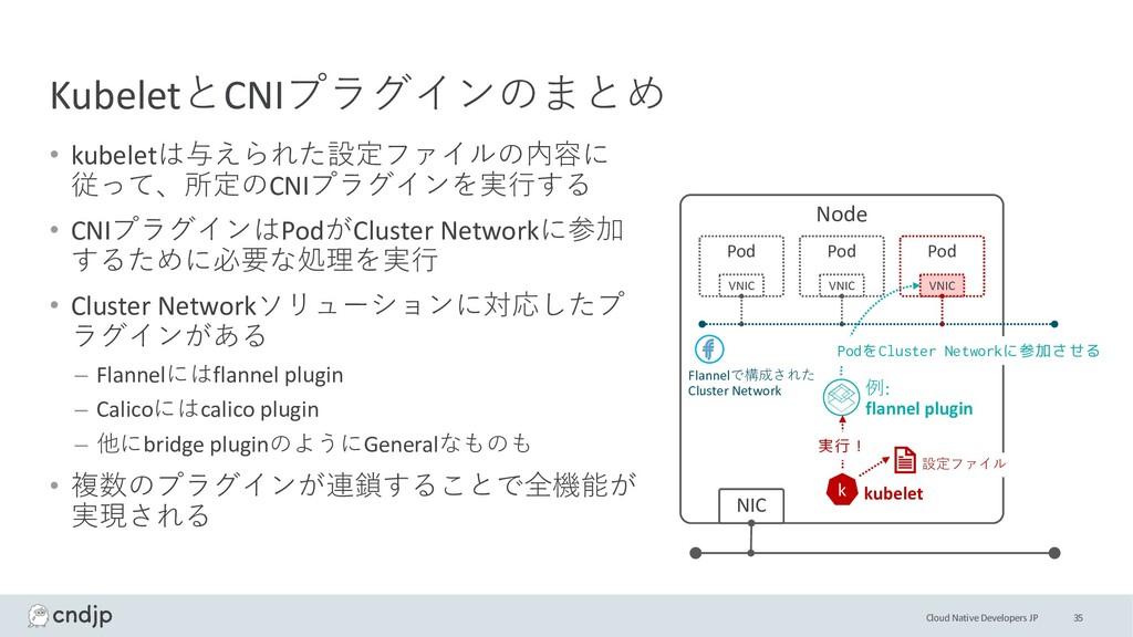 Cloud Native Developers JP KubeletとCNIプラグインのまとめ...