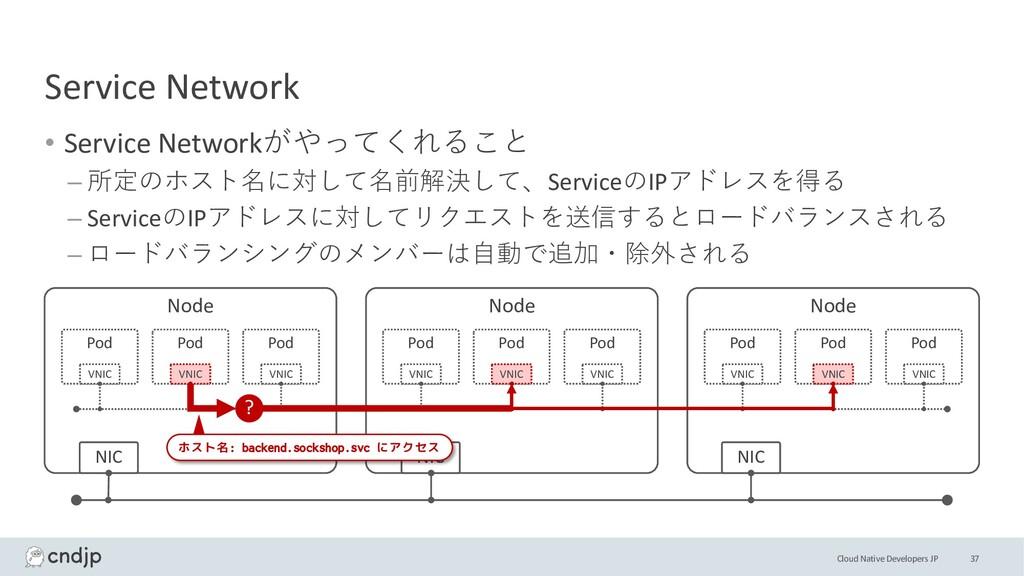 Cloud Native Developers JP Service Network • Se...