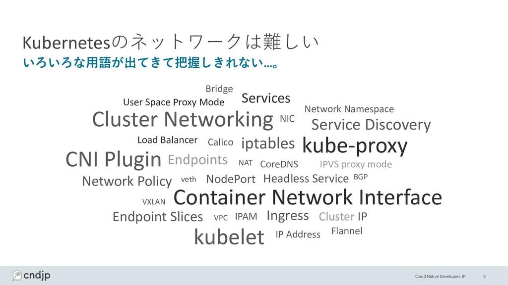 Cloud Native Developers JP 5 いろいろな⽤語が出てきて把握しきれな...