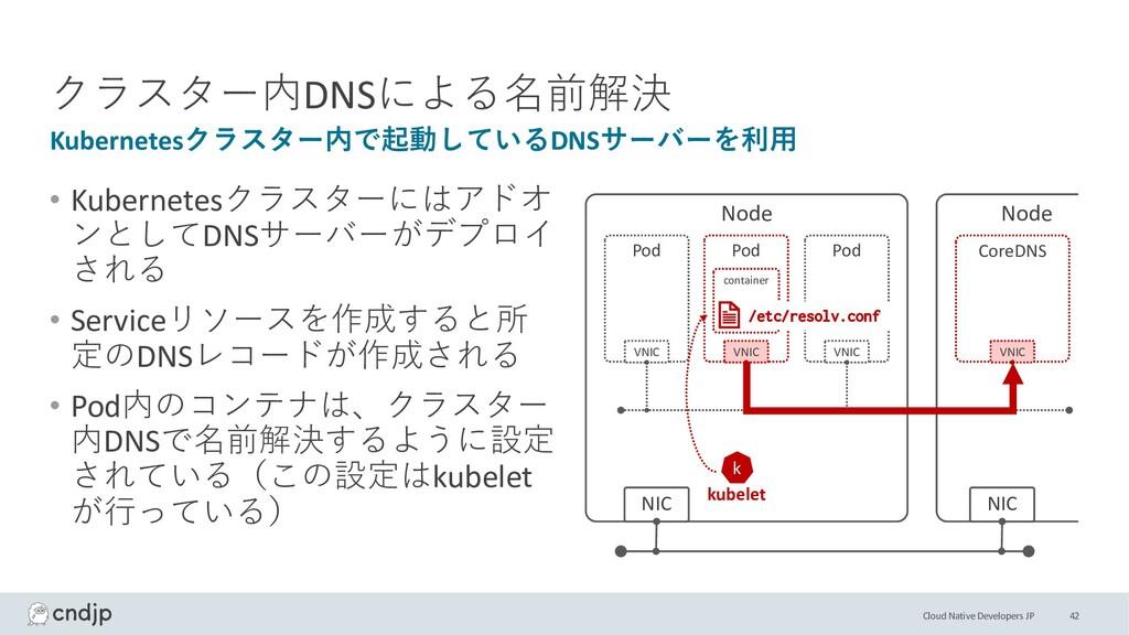 Cloud Native Developers JP Node クラスター内DNSによる名前解...