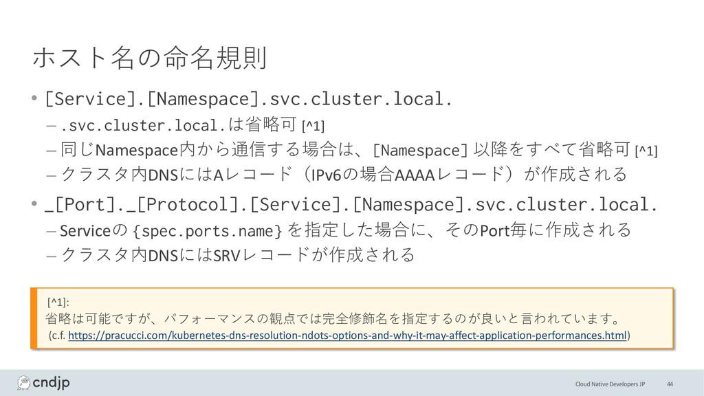 Cloud Native Developers JP ホスト名の命名規則 • [Service...
