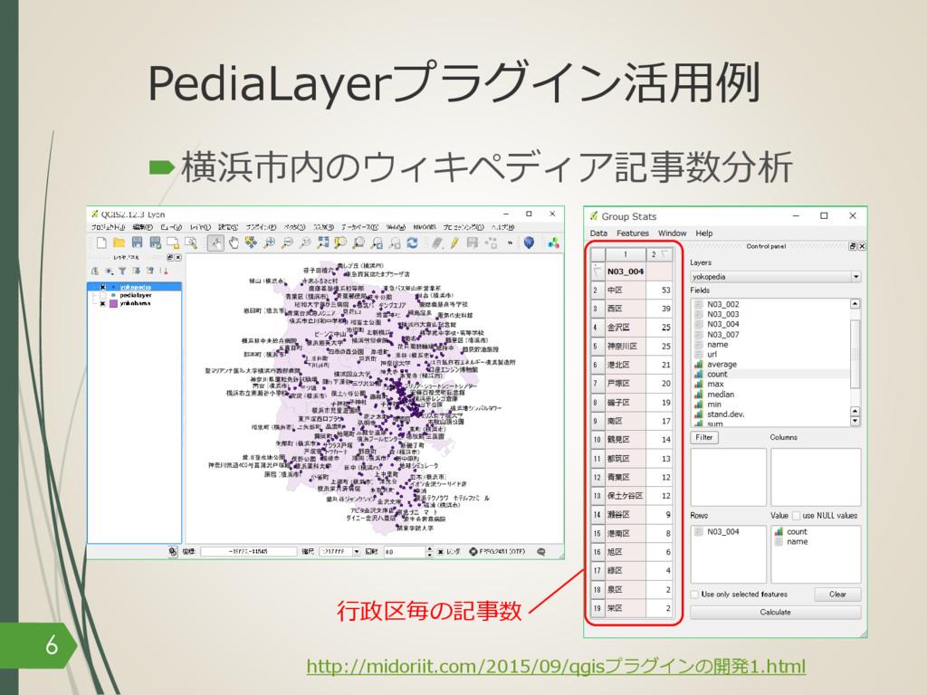 PediaLayerプラグイン活⽤例 –横浜市内のウィキペディア記事数分析 6 ⾏政区毎の記事...