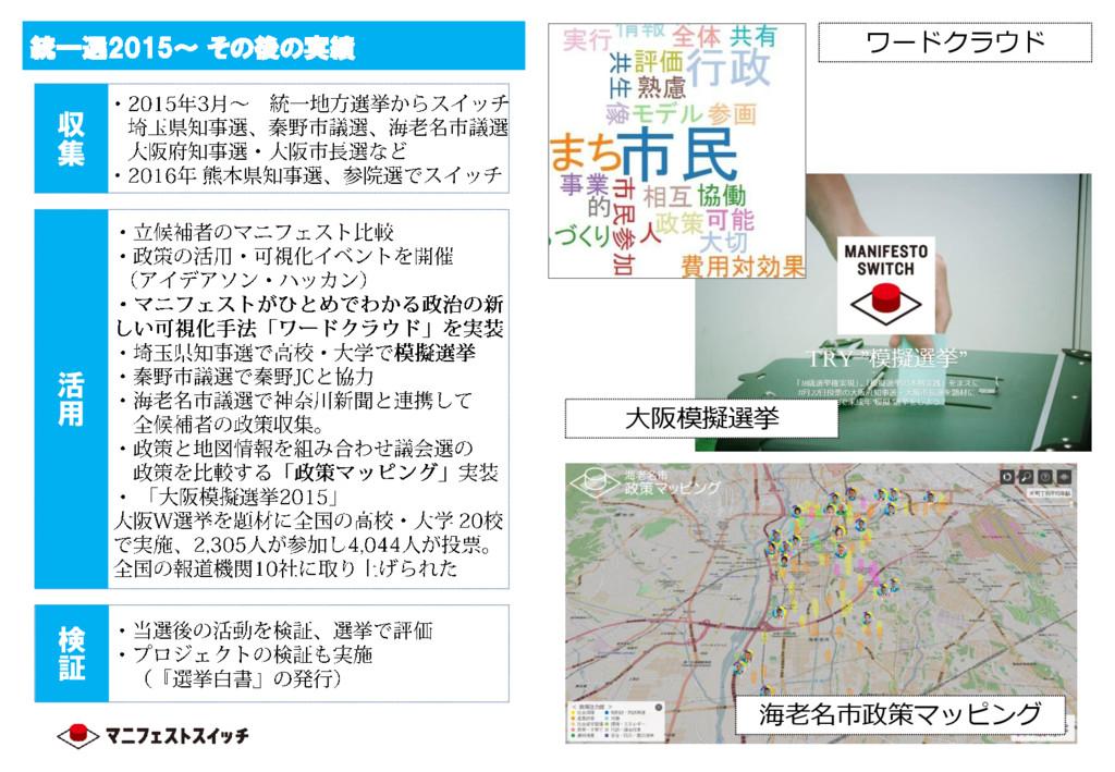 統一選2015~ その後の実績 収 集 活 用 検 証 ⼤阪模擬選挙 海⽼名市政策マッピング ...