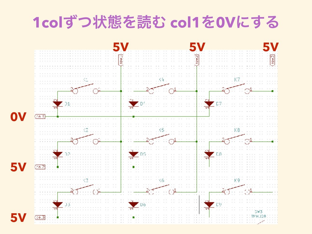 1colͣͭঢ়ଶΛಡΉ col1Λ0Vʹ͢Δ 5V 5V 5V 0V 5V 5V