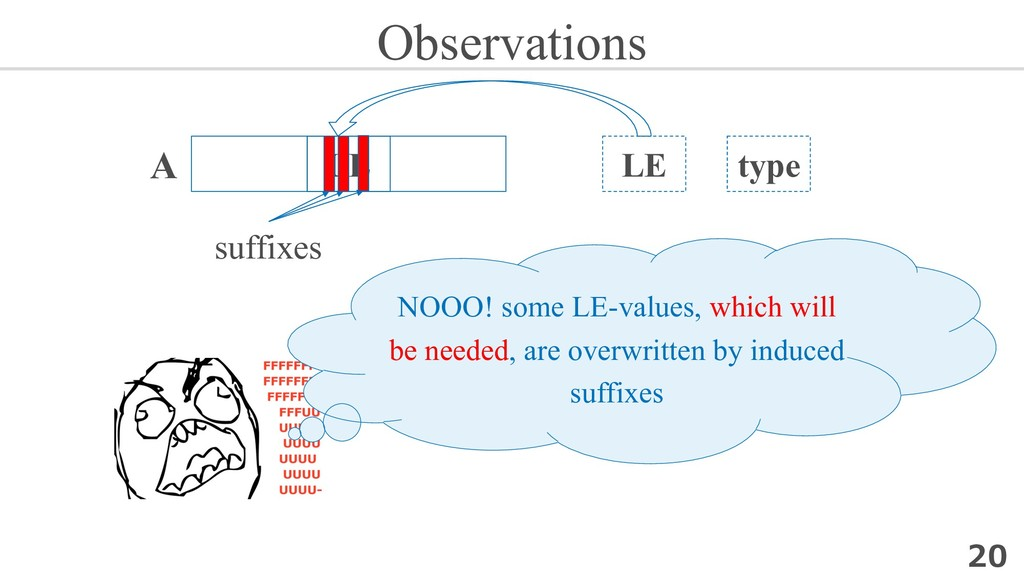 Observations NOOO! some LE-values, which will b...