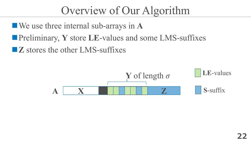 Overview of Our Algorithm nWe use three interna...
