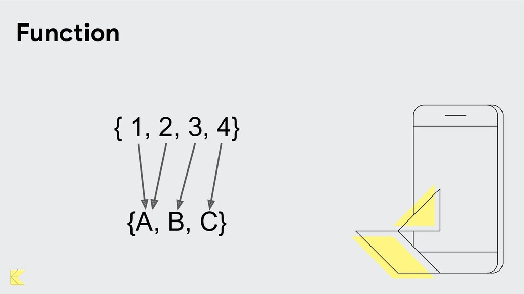 Function { 1, 2, 3, 4} {A, B, C}