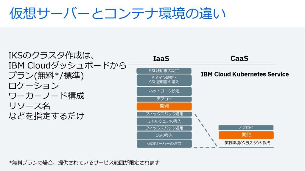 仮想サーバーとコンテナ環境の違い IKSのクラスタ作成は、 IBM Cloudダッシュボードか...