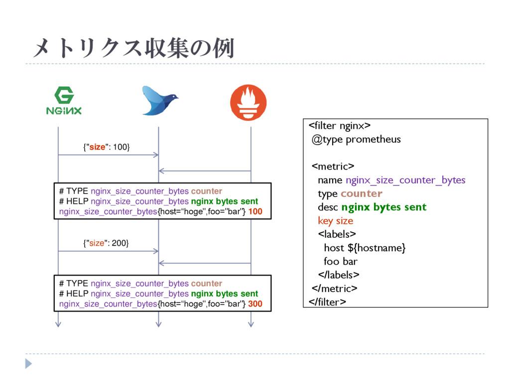 メトリクス収集の例 <filter nginx> @type prometheus <metr...