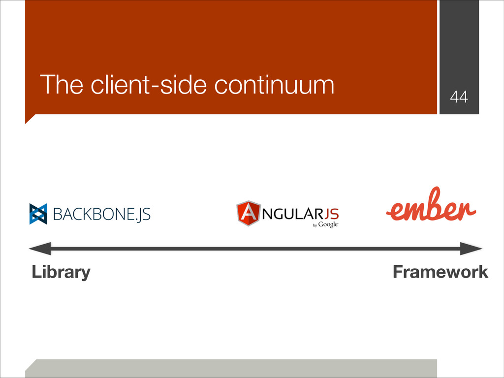 The client-side continuum !44 Library Framework