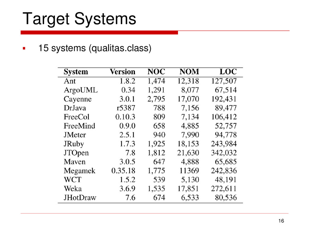 Target Systems  15 systems (qualitas.class) 16