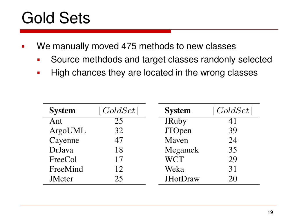 Gold Sets  We manually moved 475 methods to ne...