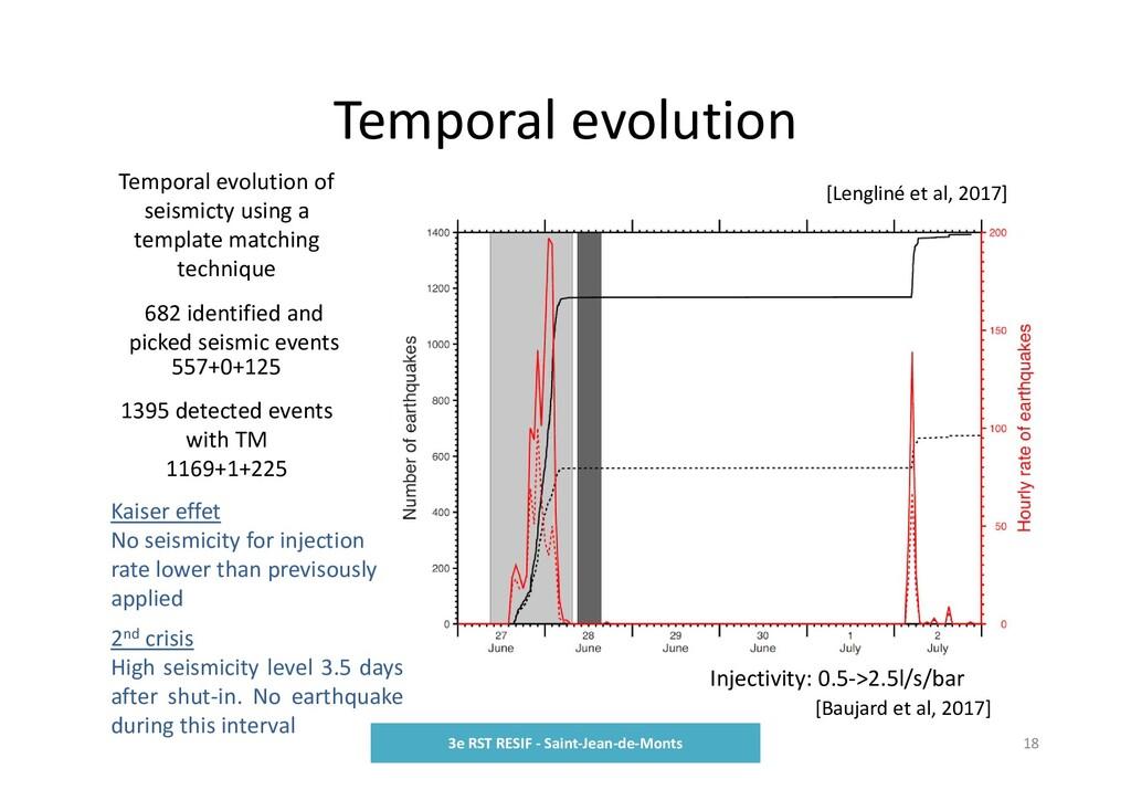 Temporal evolution 3e RST RESIF ‐ Saint‐Jean‐de...