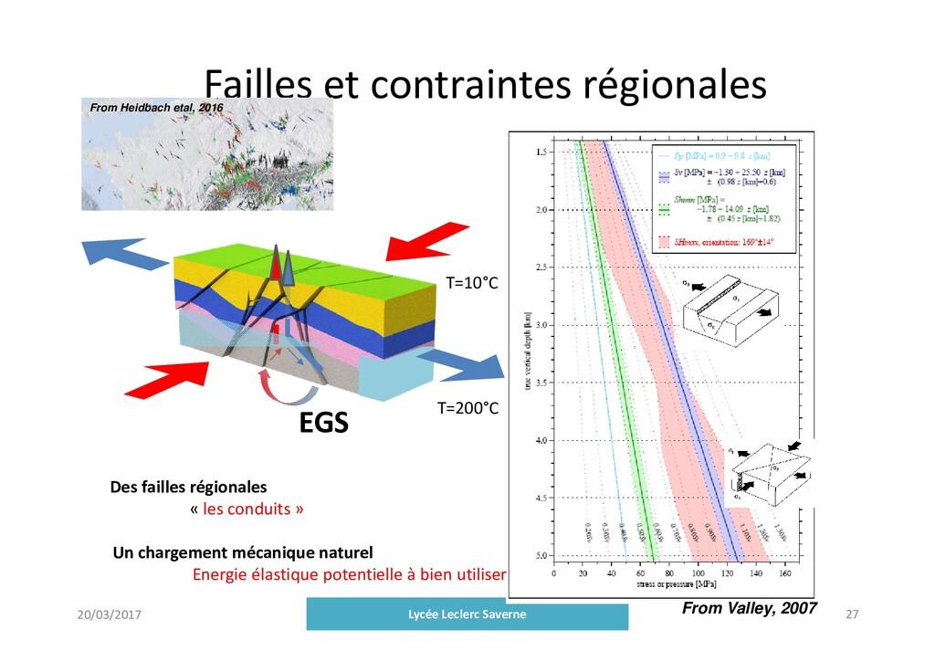 Failles et contraintes régionales 20/03/2017 Ly...