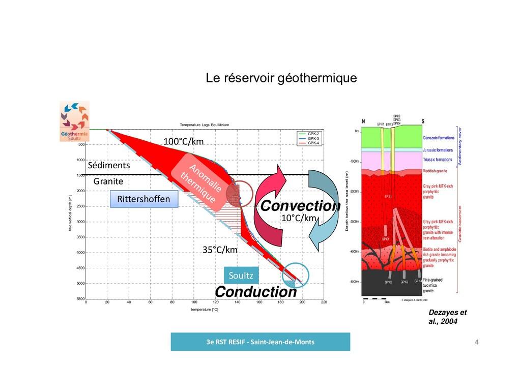 Le réservoir géothermique 3e RST RESIF ‐ Saint‐...