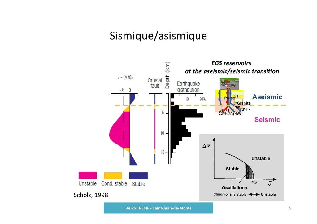 Sismique/asismique 3e RST RESIF ‐ Saint‐Jean‐de...