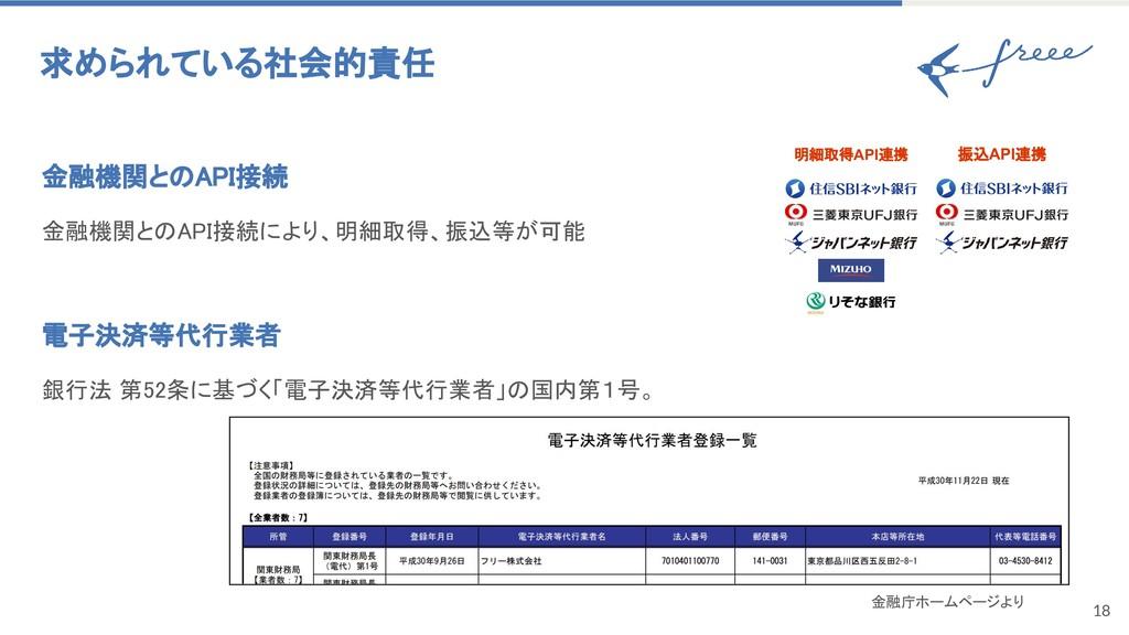 18 求められている社会的責任 金融機関とのAPI接続 金融機関とのAPI接続により、明細取得...