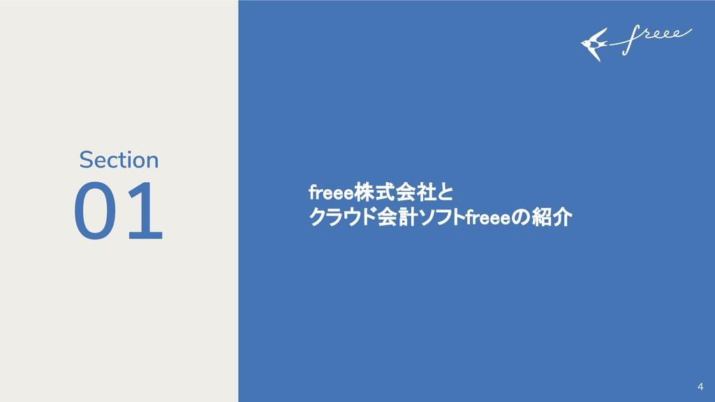 01 freee株式会社と クラウド会計ソフトfreeeの紹介 4 Section