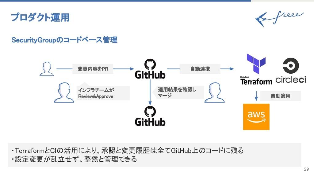 39 SecurityGroupのコードベース管理 プロダクト運用 変更内容をPR 自動連携 ...