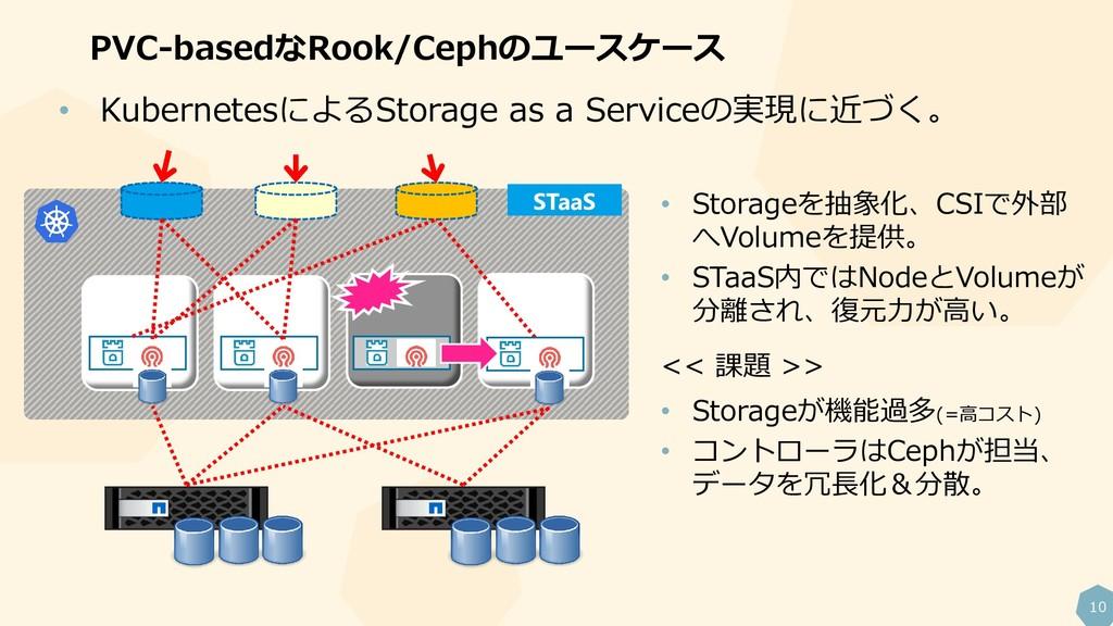 10 PVC-basedなRook/Cephのユースケース • KubernetesによるSt...