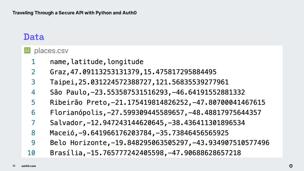auth0.com 16 Data Traveling Through a Secure AP...