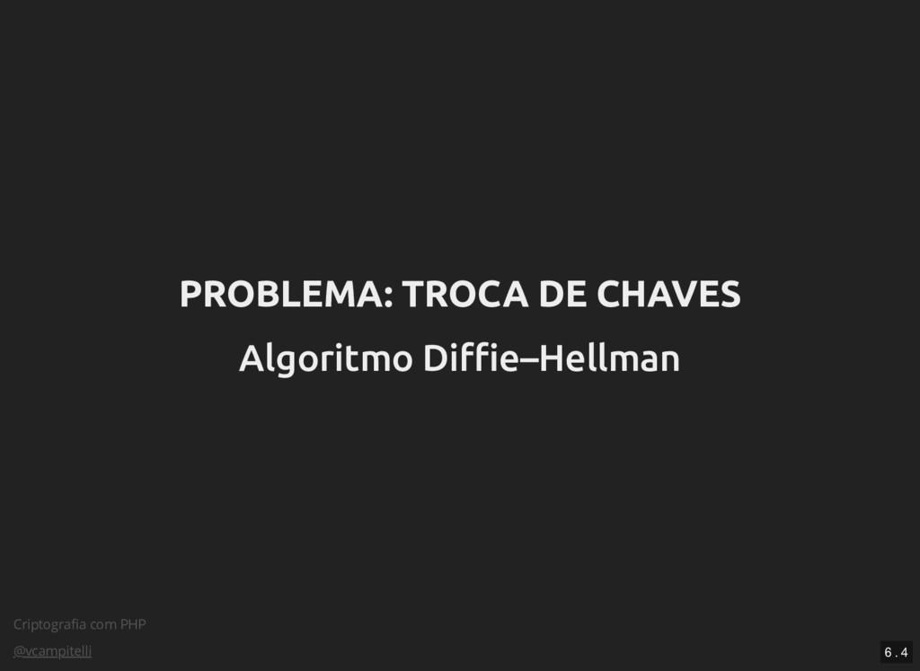 Criptografia com PHP @vcampitelli PROBLEMA: TROC...