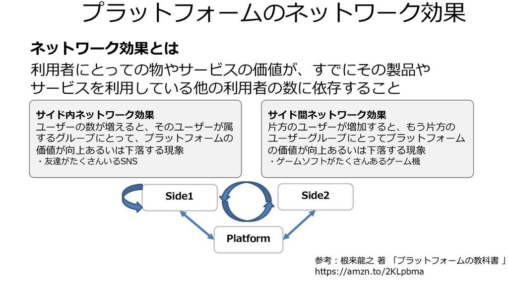 プラットフォームのネットワーク効果 参考︓根来⿓之 著 「プラットフォームの教科書 」 htt...