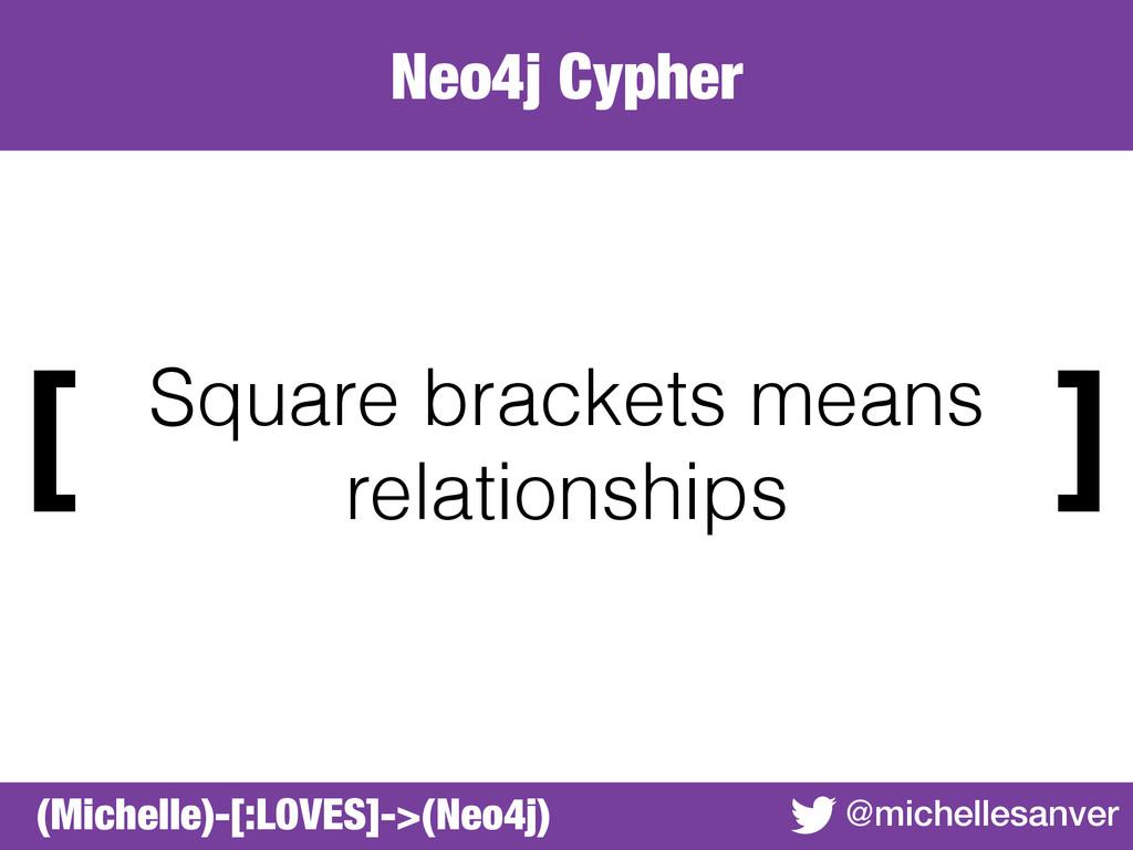 Neo4j Cypher @michellesanver ] (Michelle)-[:LOV...