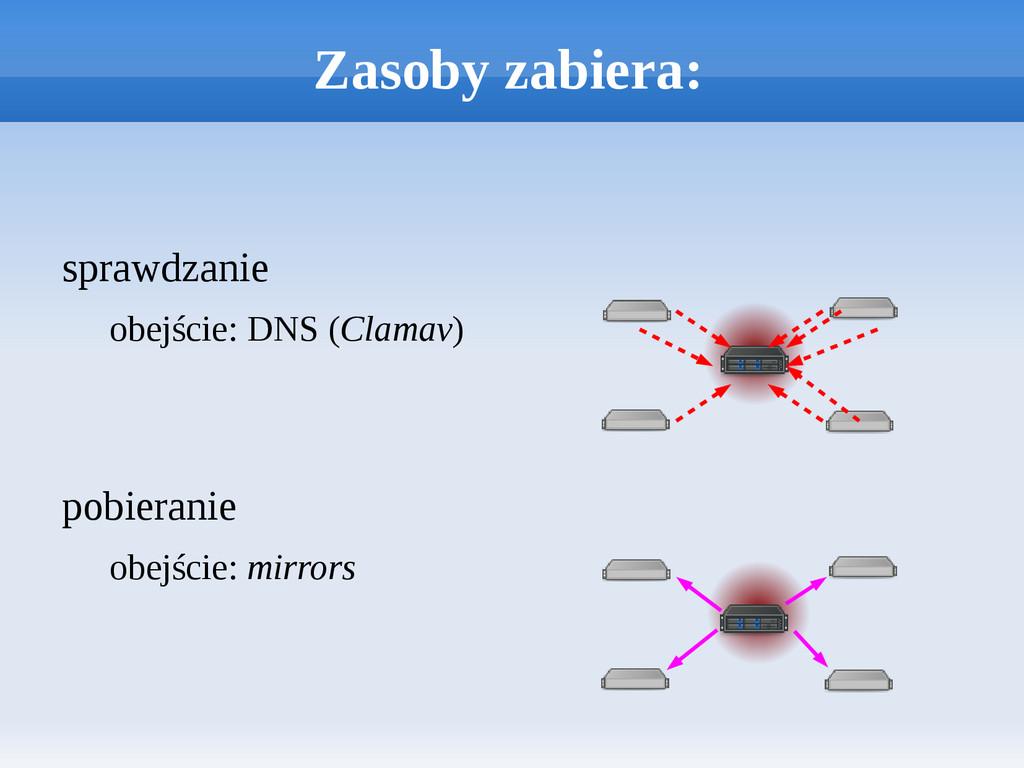 Zasoby zabiera: sprawdzanie obejście: DNS (Clam...