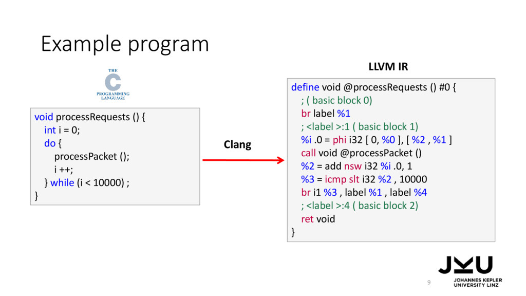 Example program 9 void processRequests () { int...