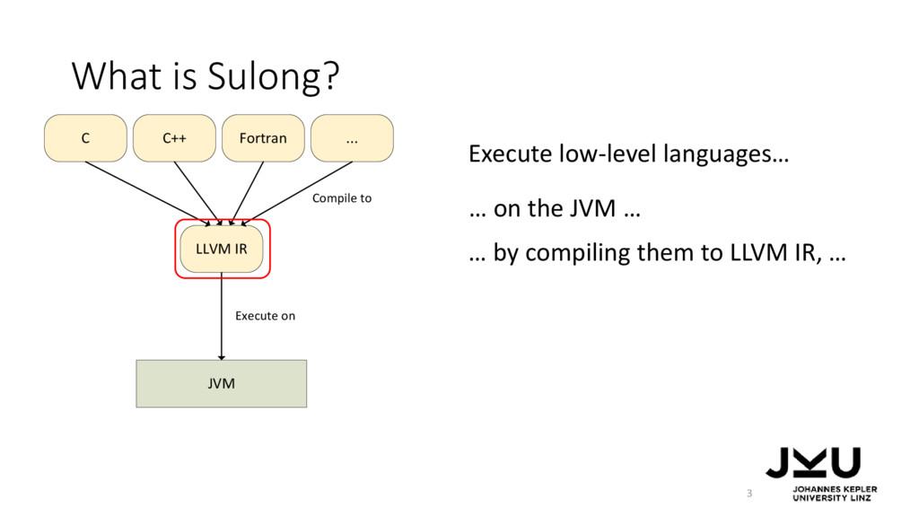 JVM LLVM IR C C++ Fortran ... Compile to Execut...