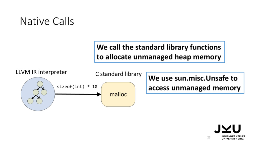 Native Calls 26 We call the standard library fu...