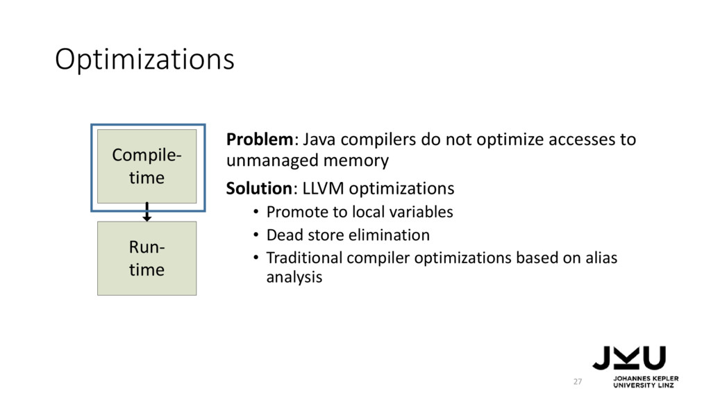 Optimizations Problem: Java compilers do not op...