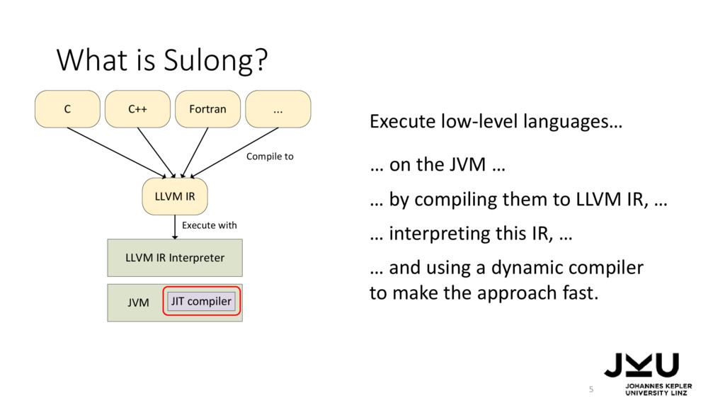 What is Sulong? 5 Execute low-level languages… ...
