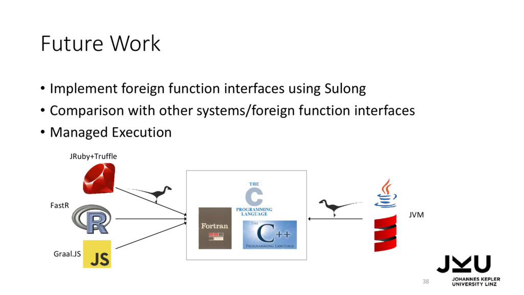 Future Work • Implement foreign function interf...