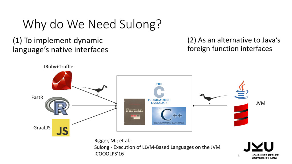 Why do We Need Sulong? (1) To implement dynamic...