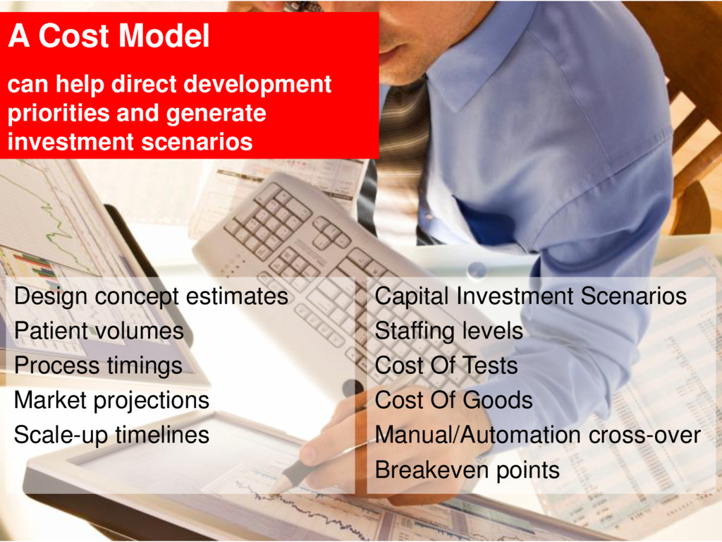 A Cost Model can help direct development priori...