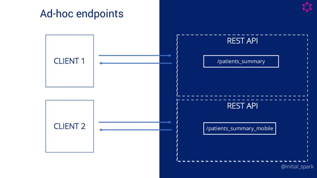 Ad-hoc endpoints CLIENT 1 REST API CLIENT 2 RES...