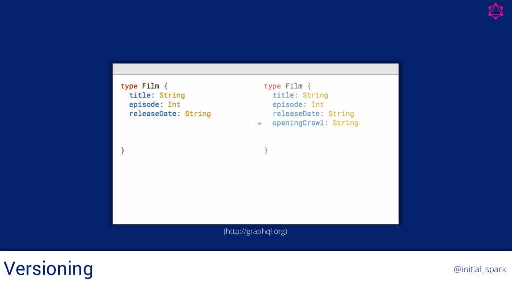 Versioning @initial_spark (http://graphql.org)