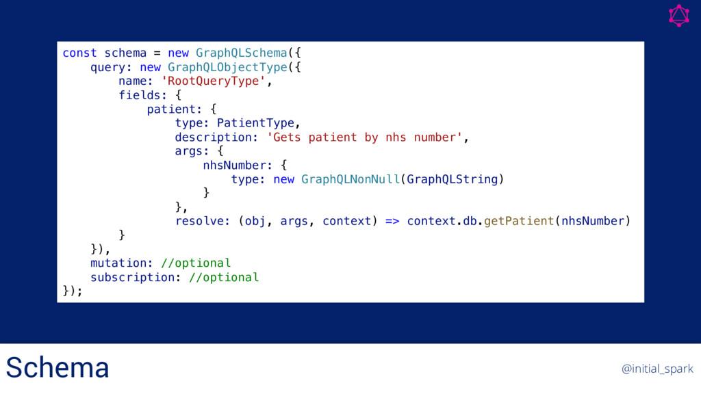 Schema @initial_spark const schema = new GraphQ...