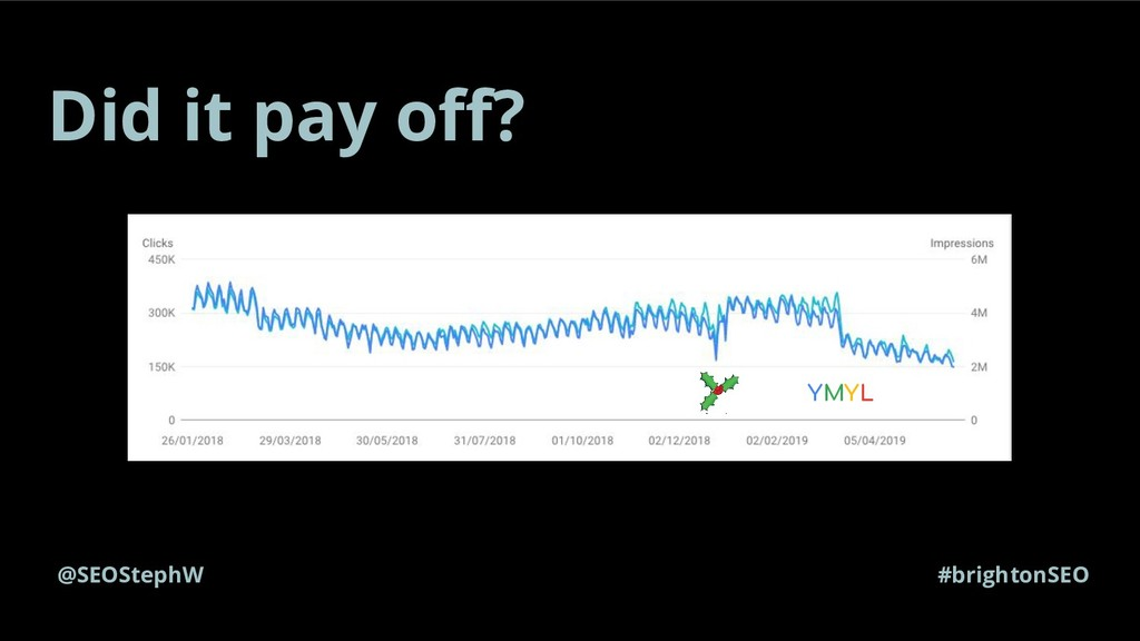 @SEOStephW #brightonSEO Did it pay off? YMYL