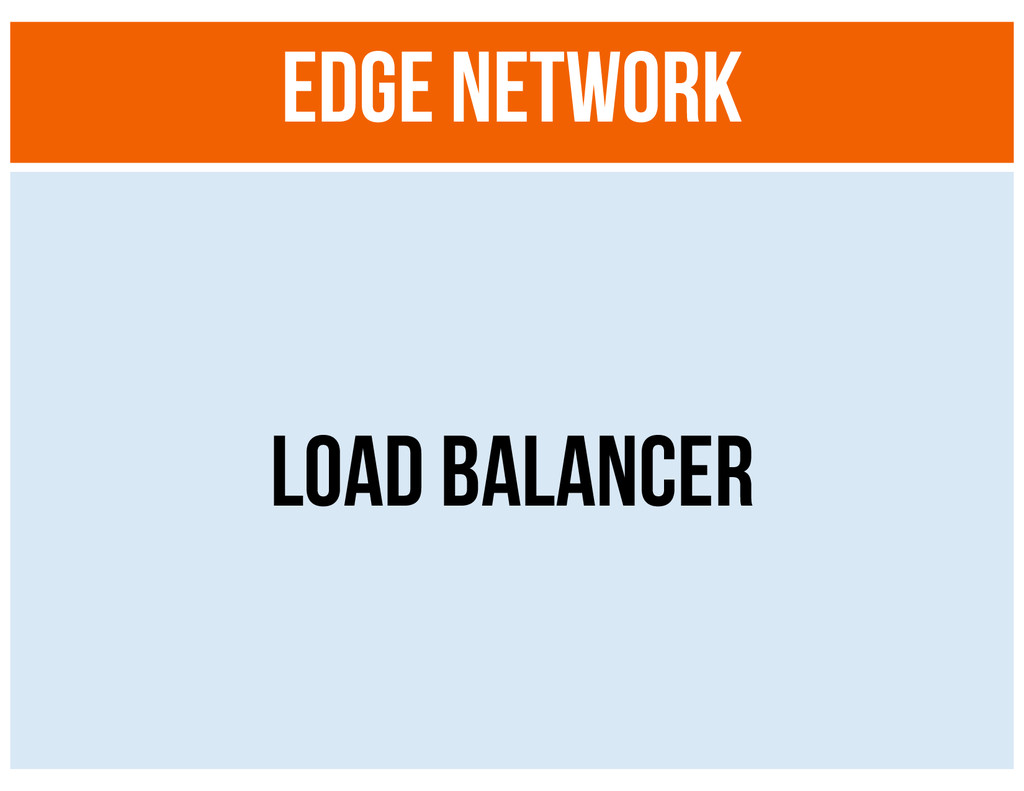 Edge Network Load Balancer