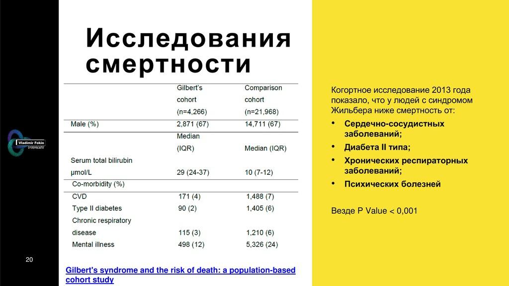 20 Исследования смертности Когортное исследован...