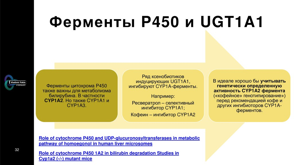 32 Ферменты P450 и UGT1A1 Role of cytochrome P4...