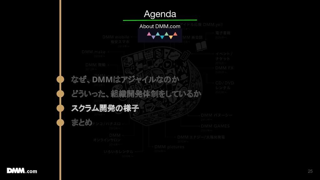 25 Agenda About DMM.com なぜ、DMMはアジャイルなのか どういった、組...